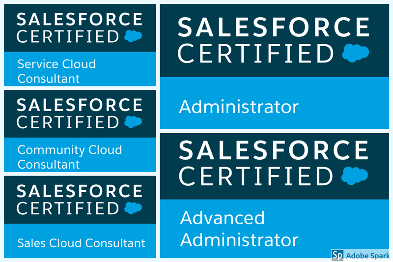 ADP Solutions' Salesforce Certifications